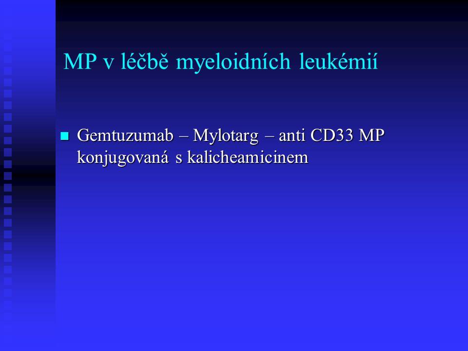 MP v léčbě myeloidních leukémií
