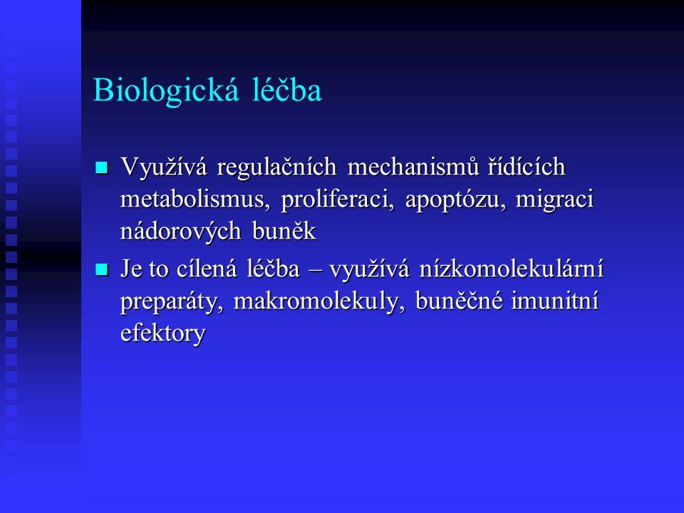 Biologická léčba Využívá regulačních mechanismů řídících metabolismus, proliferaci, apoptózu, migraci nádorových buněk.