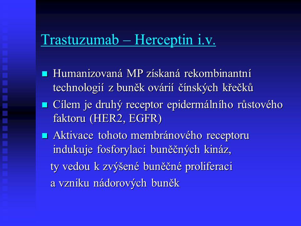 Trastuzumab – Herceptin i.v.