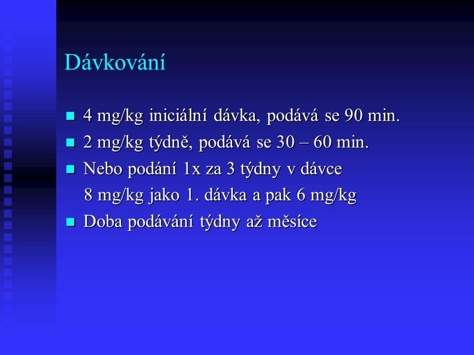 Dávkování 4 mg/kg iniciální dávka, podává se 90 min.