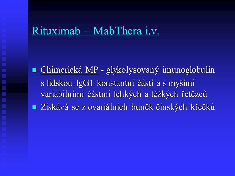 Rituximab – MabThera i.v.