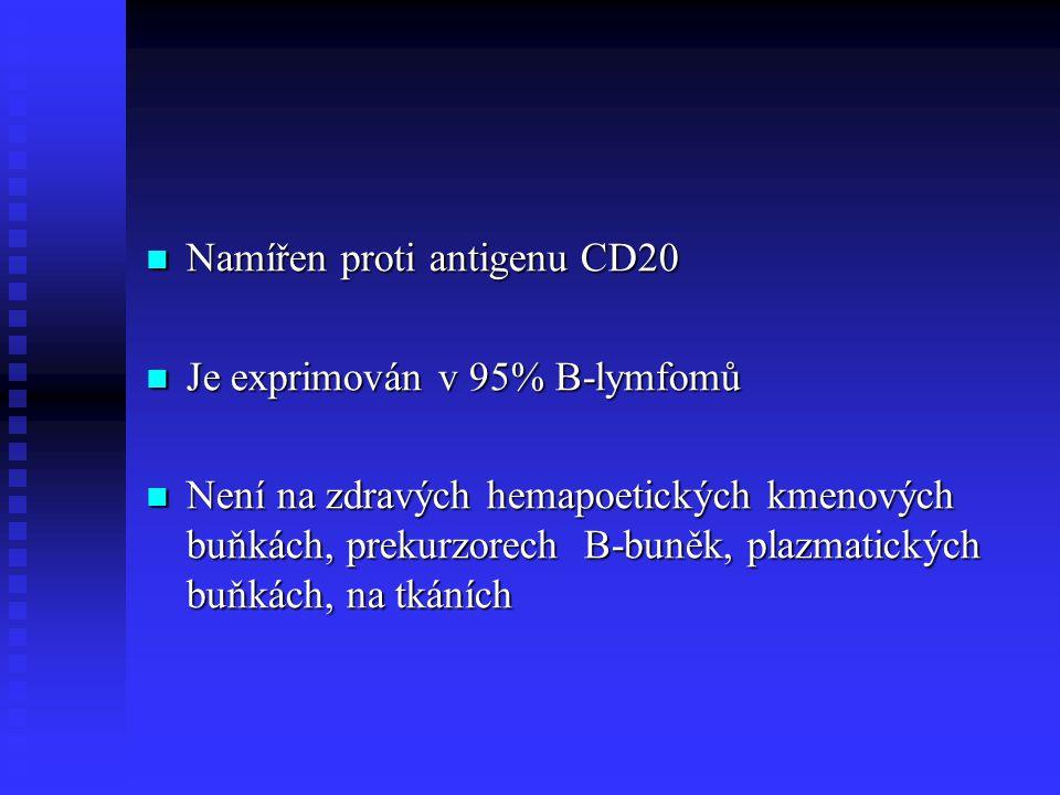 Namířen proti antigenu CD20