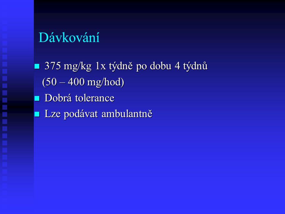 Dávkování 375 mg/kg 1x týdně po dobu 4 týdnů (50 – 400 mg/hod)