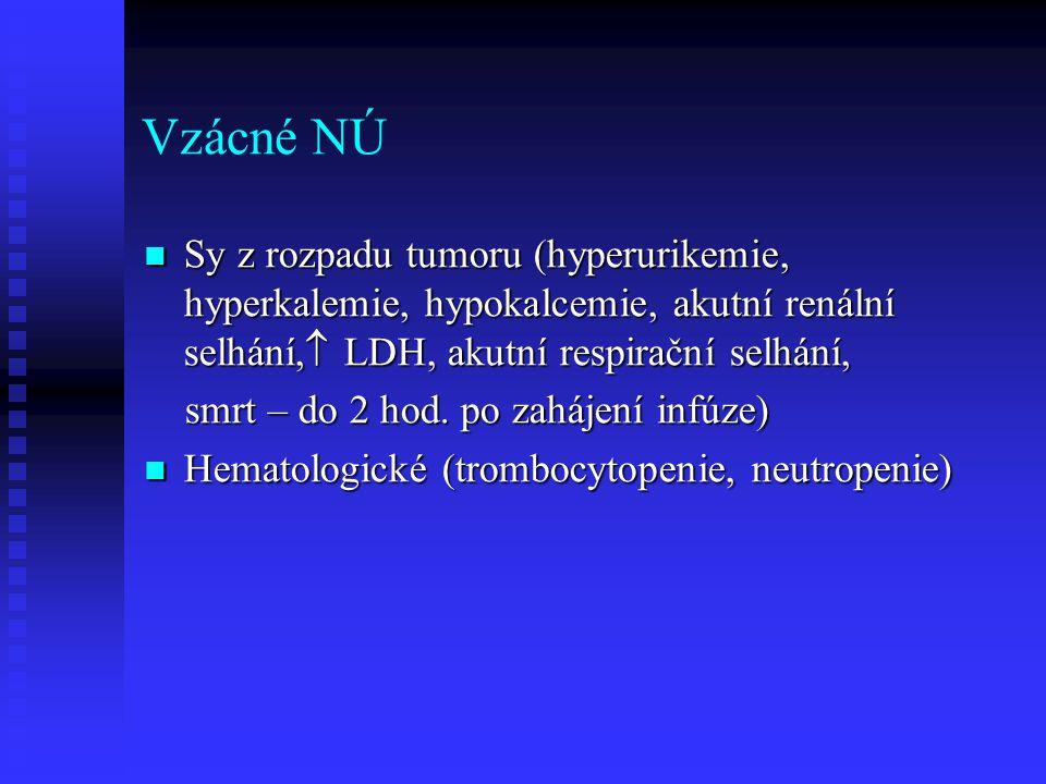 Vzácné NÚ Sy z rozpadu tumoru (hyperurikemie, hyperkalemie, hypokalcemie, akutní renální selhání, LDH, akutní respirační selhání,