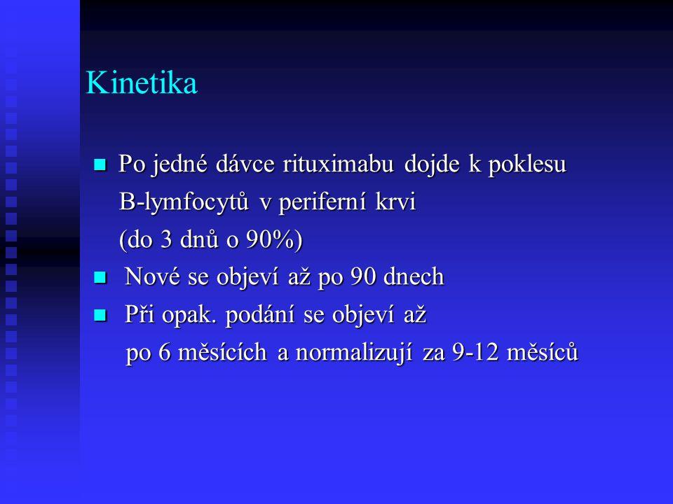 Kinetika Po jedné dávce rituximabu dojde k poklesu