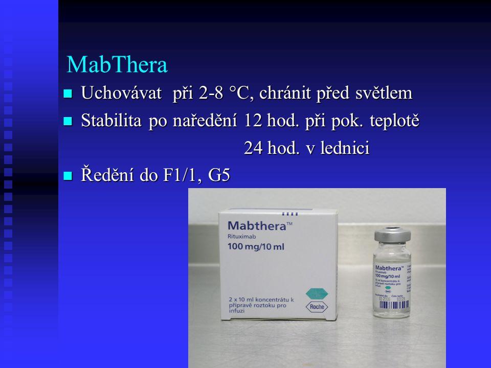 MabThera Uchovávat při 2-8 °C, chránit před světlem