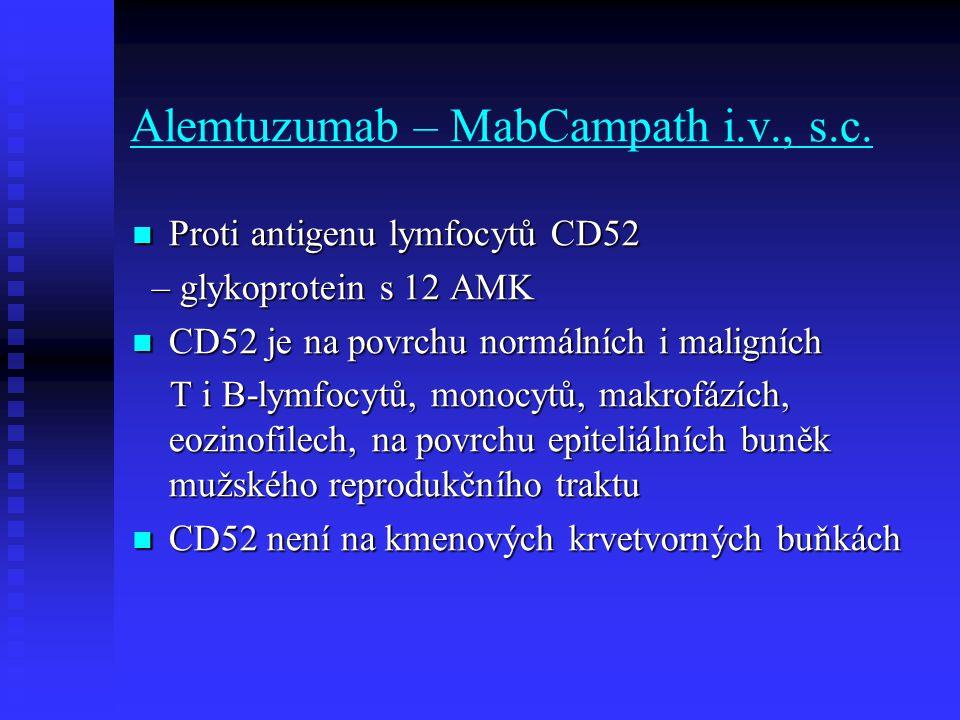 Alemtuzumab – MabCampath i.v., s.c.