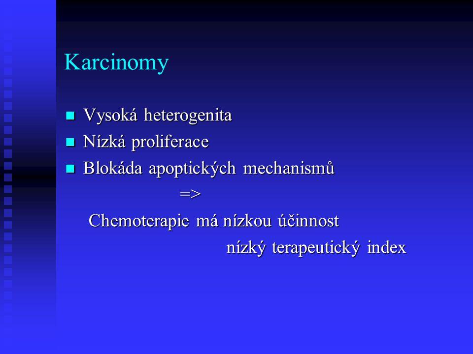 Karcinomy Vysoká heterogenita Nízká proliferace