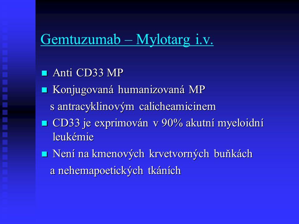 Gemtuzumab – Mylotarg i.v.