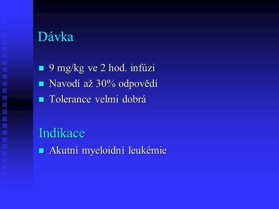 Dávka Indikace 9 mg/kg ve 2 hod. infúzi Navodí až 30% odpovědí