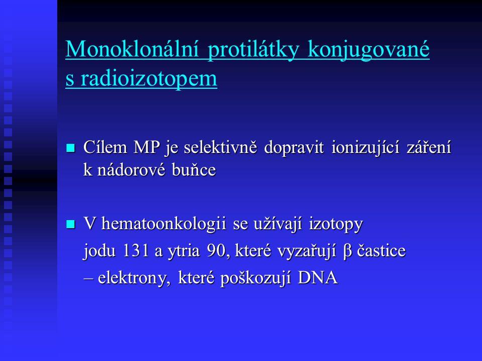 Monoklonální protilátky konjugované s radioizotopem