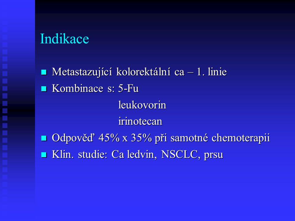 Indikace Metastazující kolorektální ca – 1. linie Kombinace s: 5-Fu
