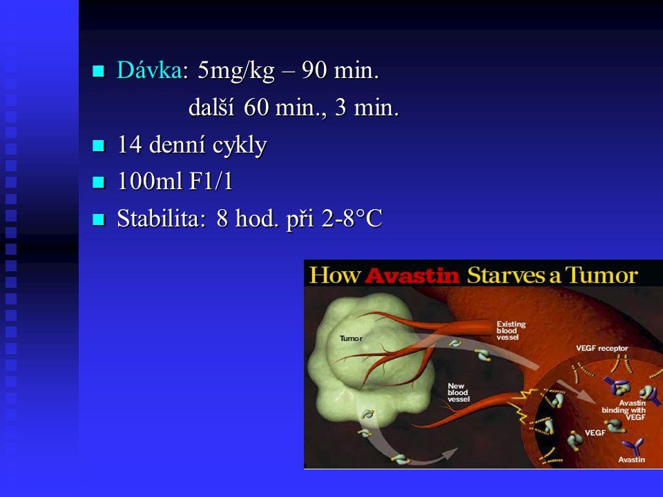 Dávka: 5mg/kg – 90 min. další 60 min., 3 min. 14 denní cykly 100ml F1/1 Stabilita: 8 hod. při 2-8°C