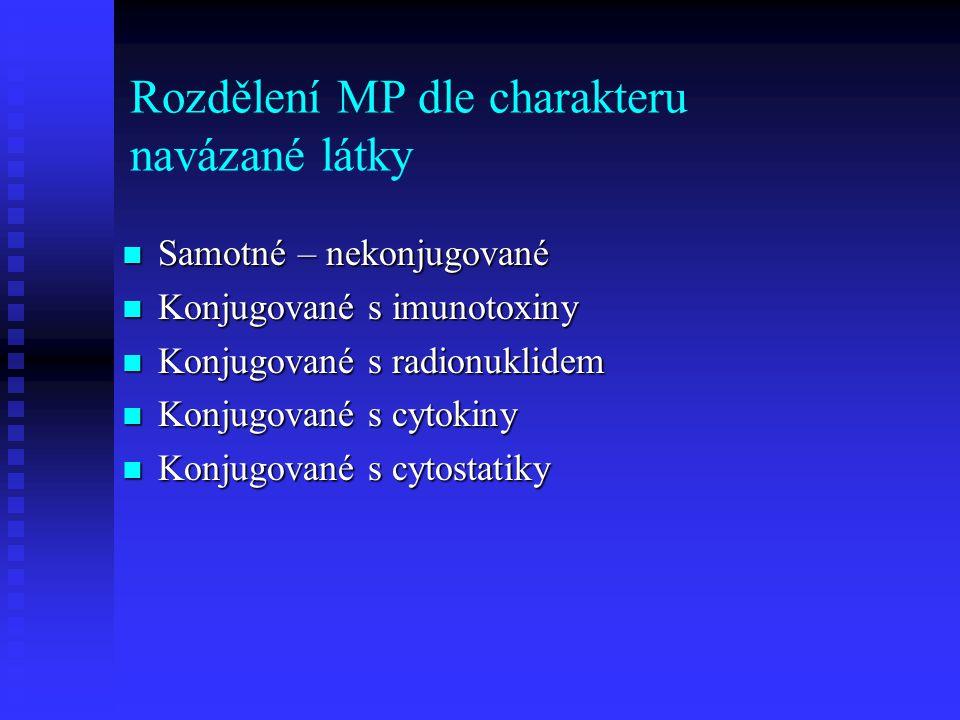 Rozdělení MP dle charakteru navázané látky
