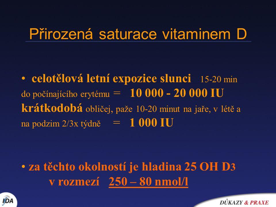 Přirozená saturace vitaminem D