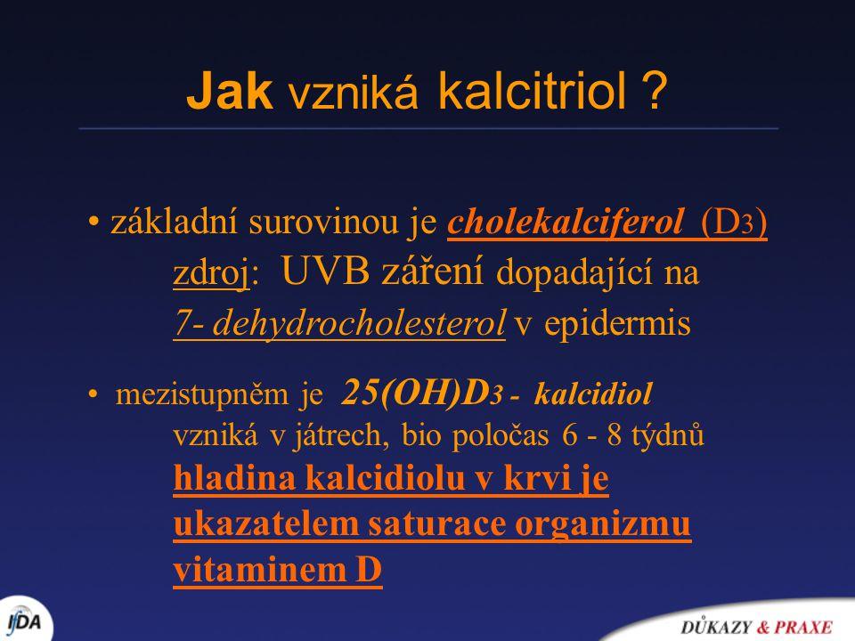 Jak vzniká kalcitriol základní surovinou je cholekalciferol (D3) zdroj: UVB záření dopadající na 7- dehydrocholesterol v epidermis.