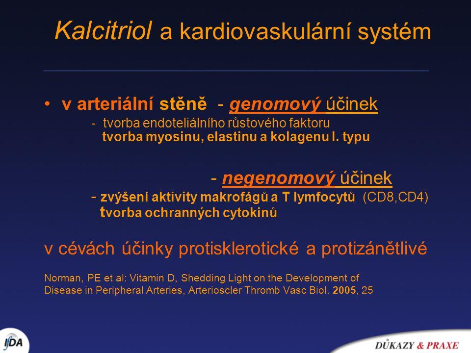 Kalcitriol a kardiovaskulární systém