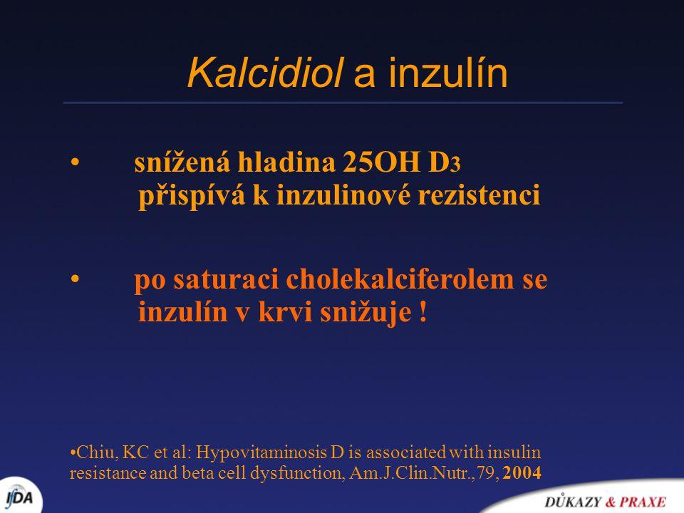 Kalcidiol a inzulín snížená hladina 25OH D3 přispívá k inzulinové rezistenci.
