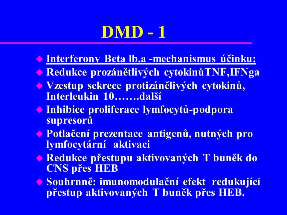 DMD - 1 Interferony Beta lb,a -mechanismus účinku: