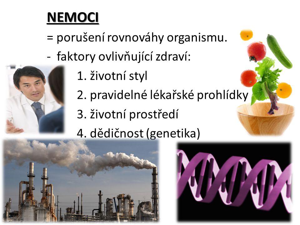 NEMOCI = porušení rovnováhy organismu. - faktory ovlivňující zdraví: