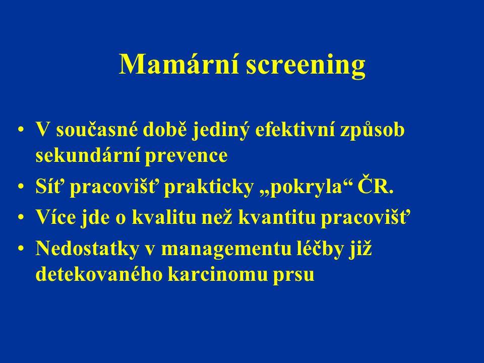 """Mamární screening V současné době jediný efektivní způsob sekundární prevence. Síť pracovišť prakticky """"pokryla ČR."""