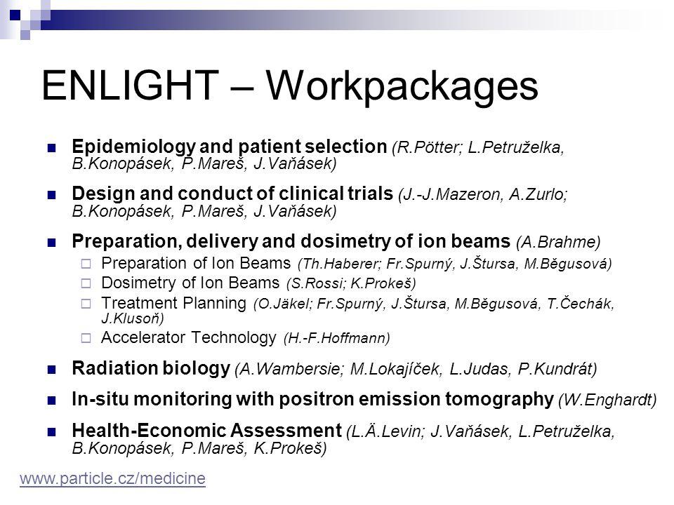 ENLIGHT – Workpackages