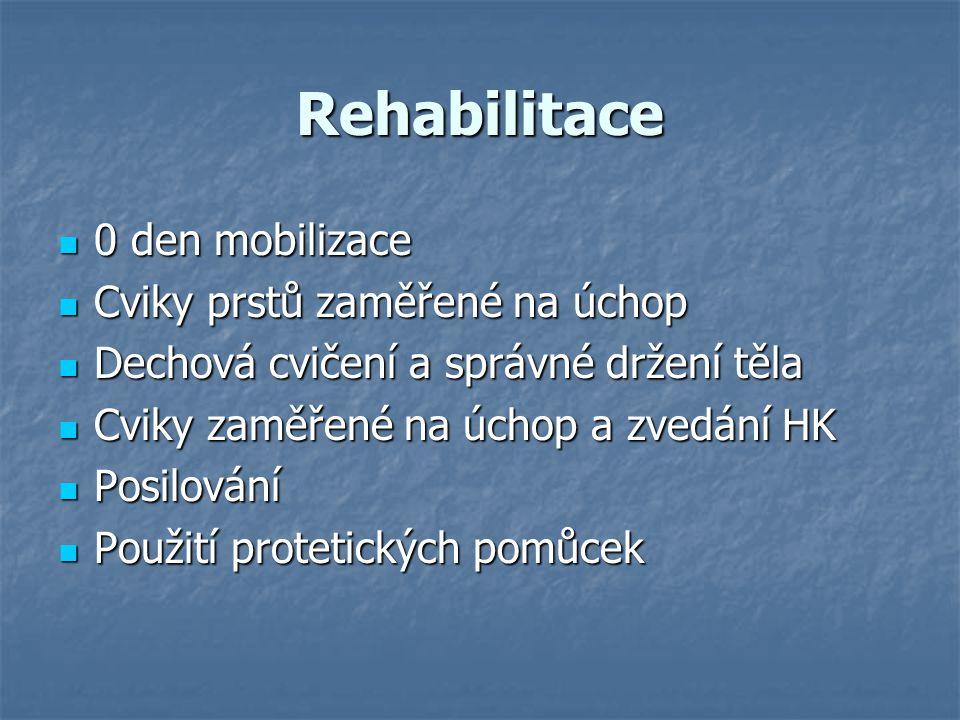 Rehabilitace 0 den mobilizace Cviky prstů zaměřené na úchop