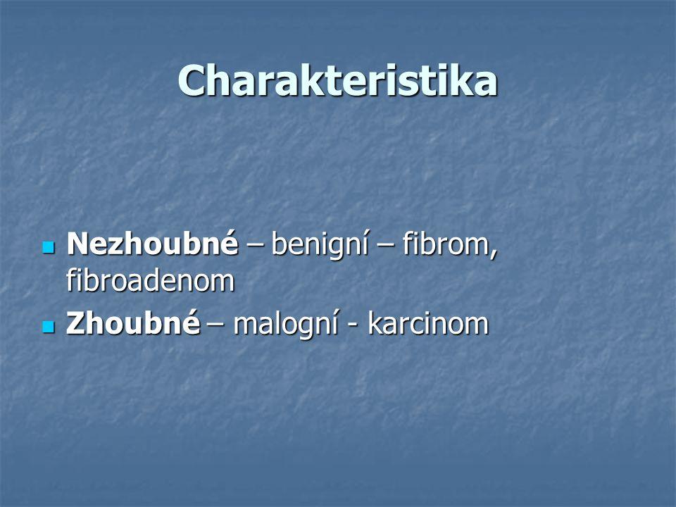 Charakteristika Nezhoubné – benigní – fibrom, fibroadenom