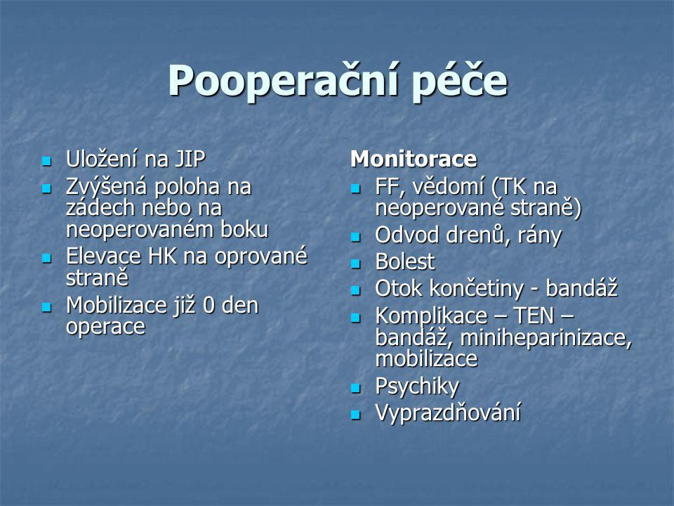 Pooperační péče Uložení na JIP