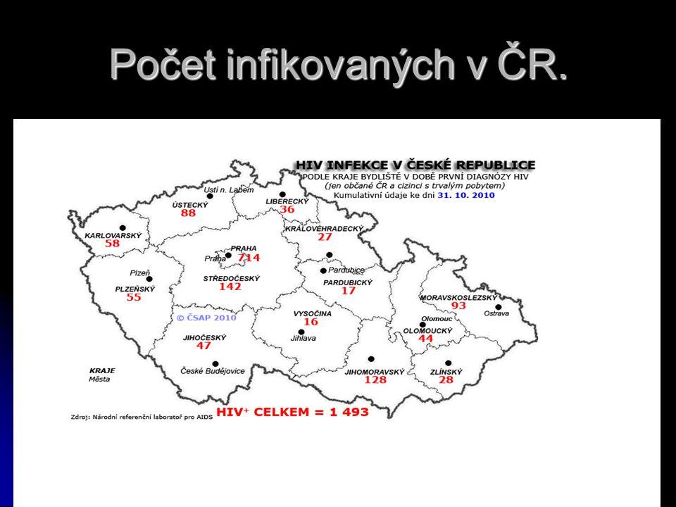 Počet infikovaných v ČR.