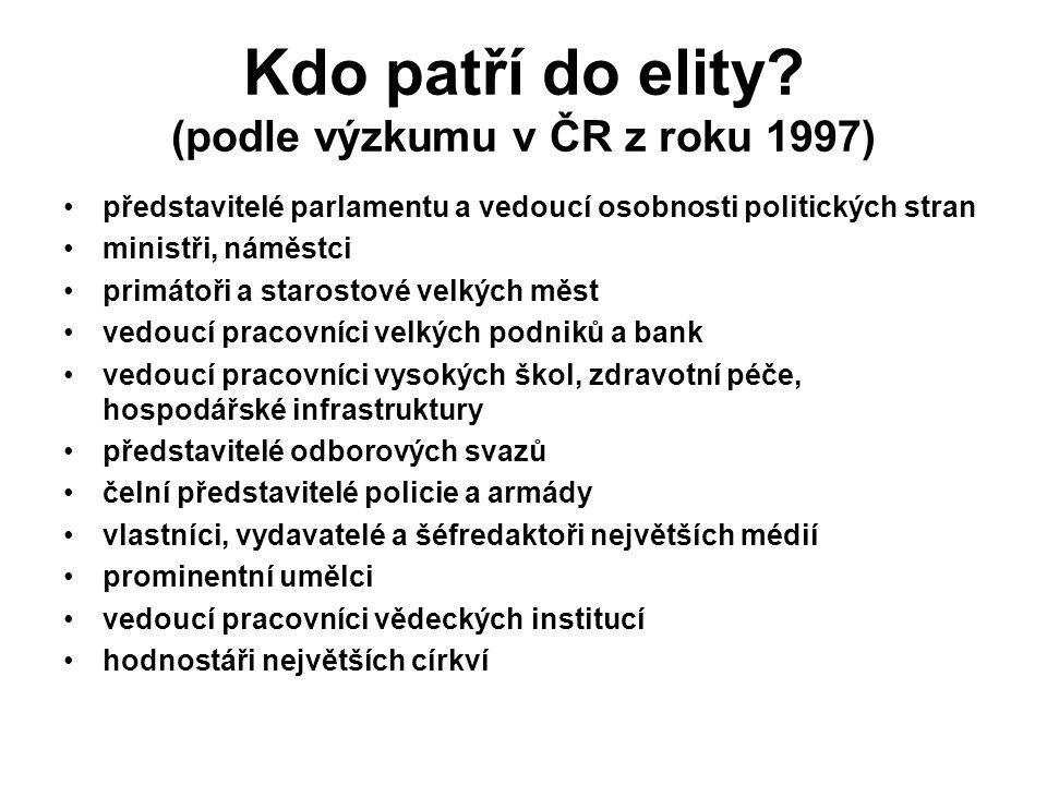 Kdo patří do elity (podle výzkumu v ČR z roku 1997)