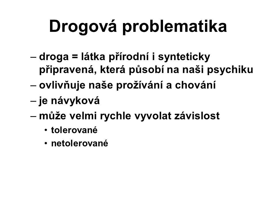 Drogová problematika droga = látka přírodní i synteticky připravená, která působí na naši psychiku.