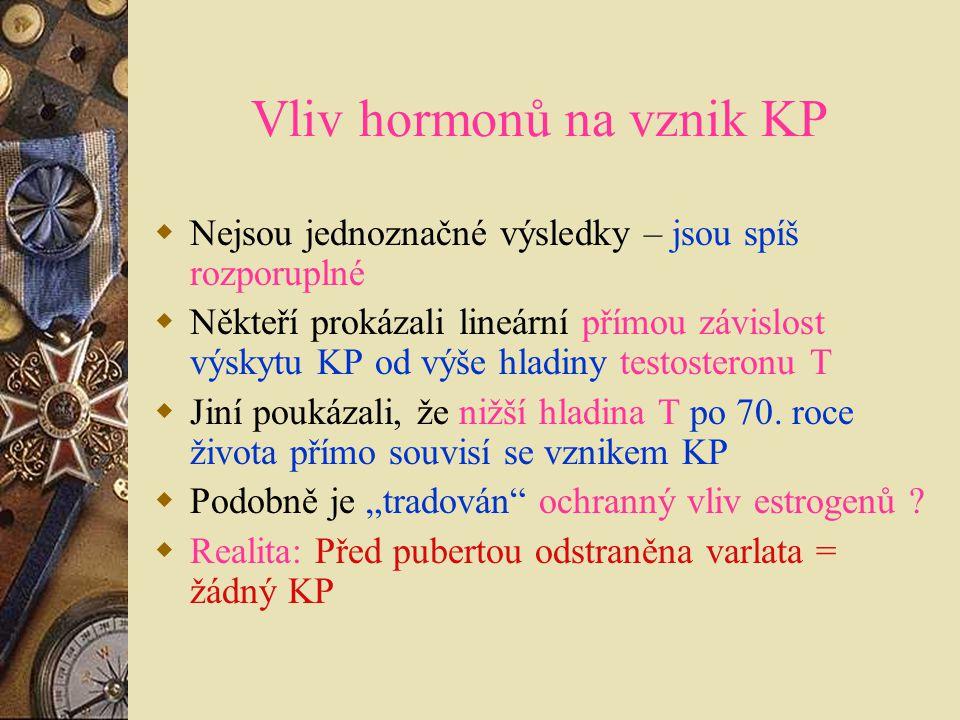 Vliv hormonů na vznik KP
