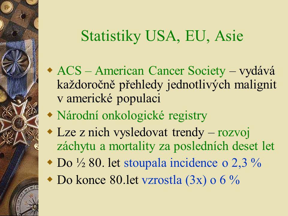 Statistiky USA, EU, Asie ACS – American Cancer Society – vydává každoročně přehledy jednotlivých malignit v americké populaci.