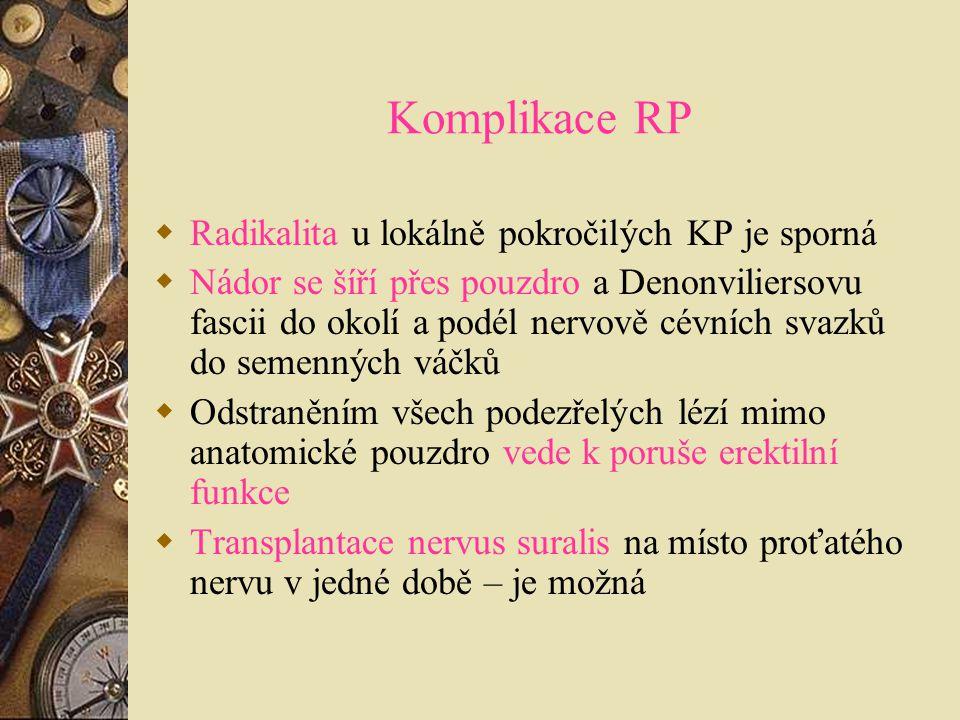 Komplikace RP Radikalita u lokálně pokročilých KP je sporná