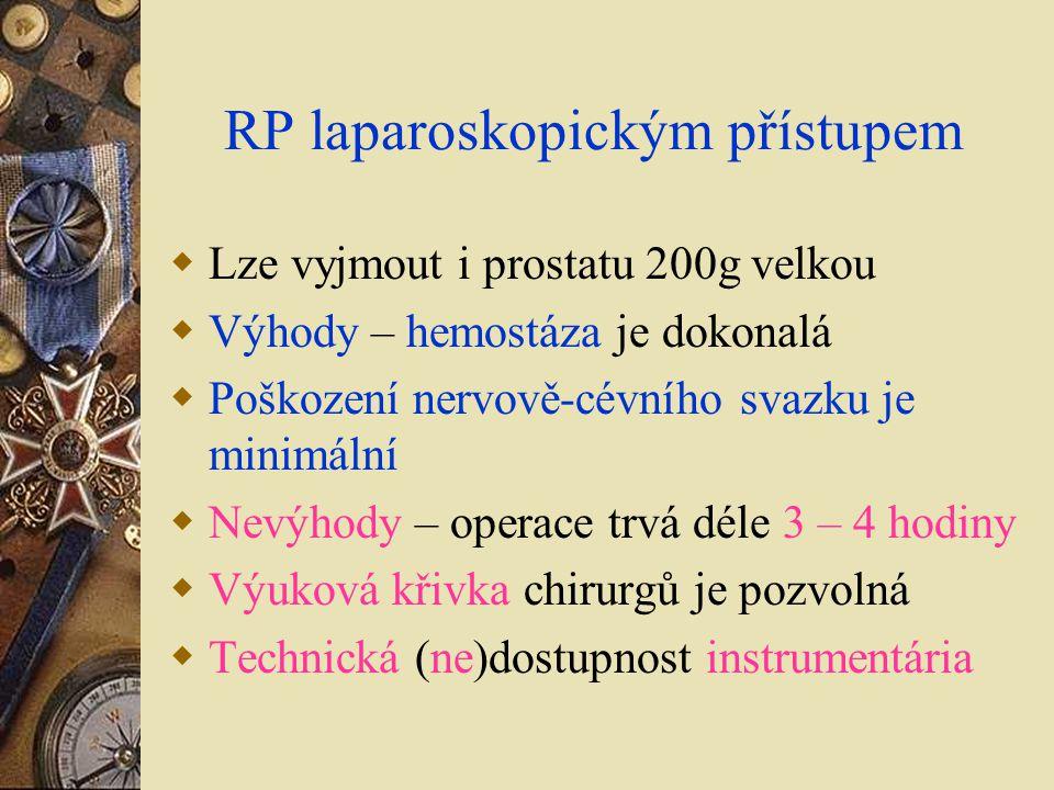RP laparoskopickým přístupem