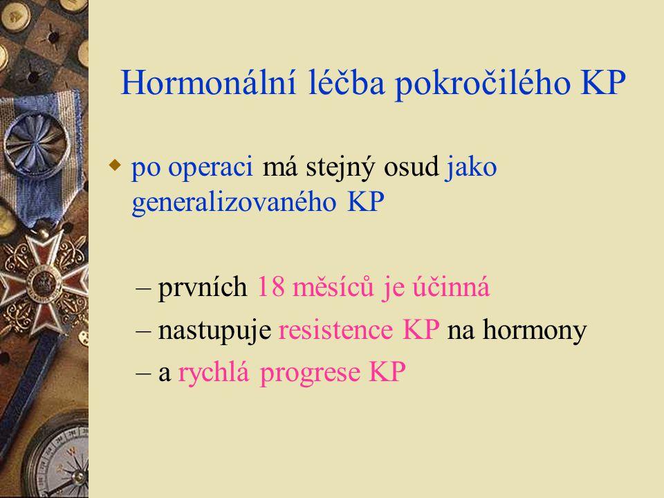 Hormonální léčba pokročilého KP