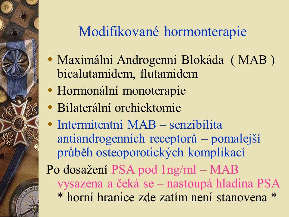 Modifikované hormonterapie