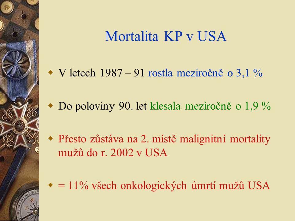 Mortalita KP v USA V letech 1987 – 91 rostla meziročně o 3,1 %
