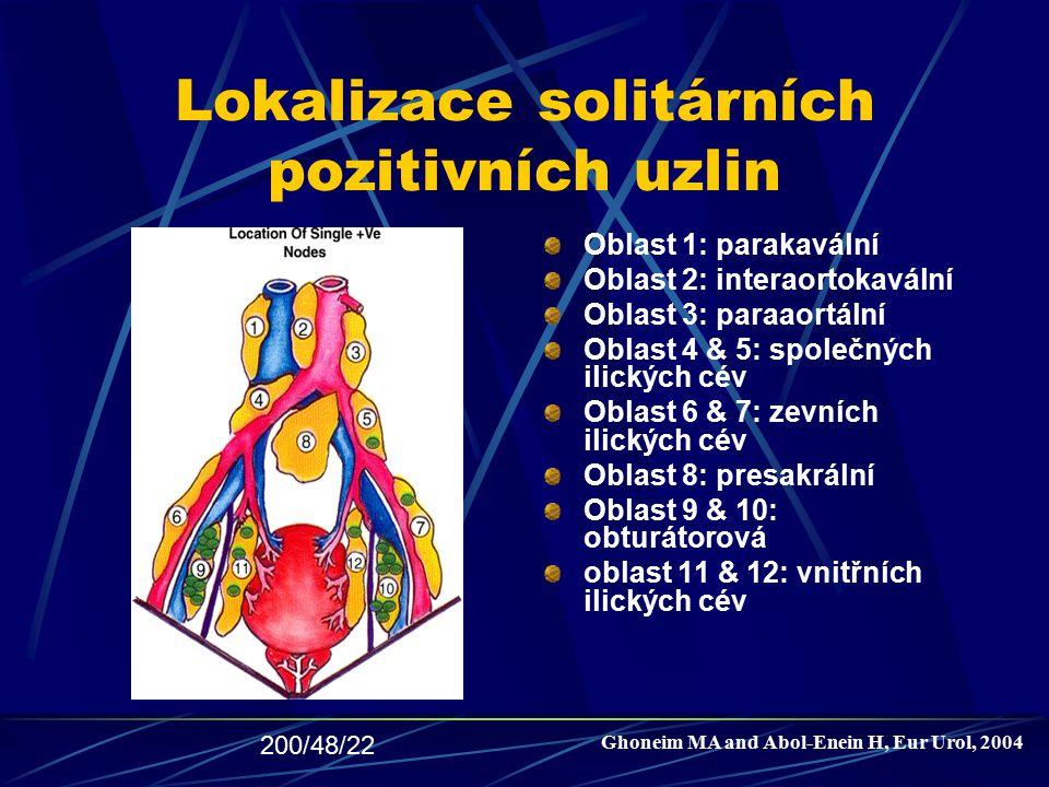 Lokalizace solitárních pozitivních uzlin