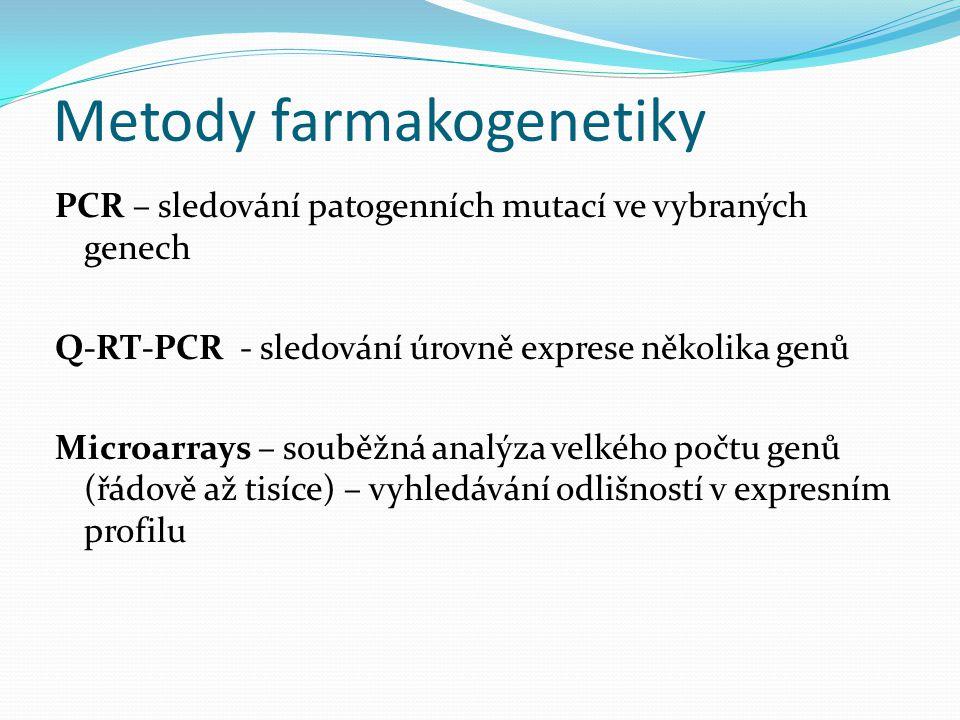 Metody farmakogenetiky