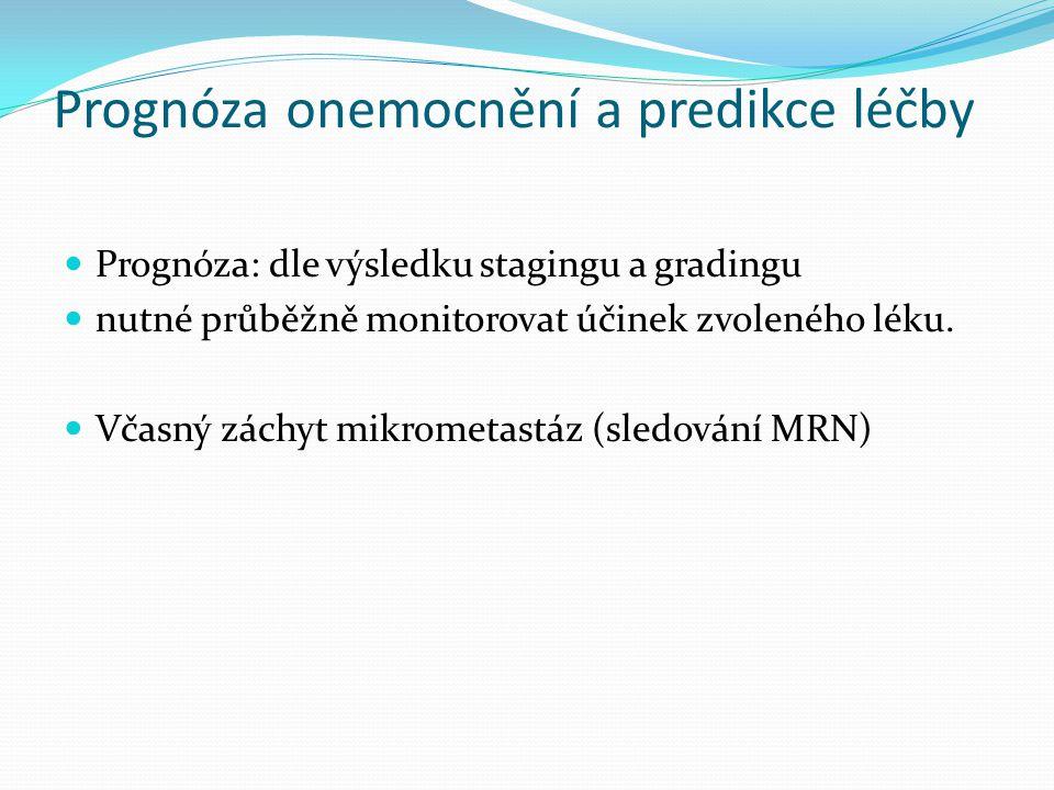 Prognóza onemocnění a predikce léčby