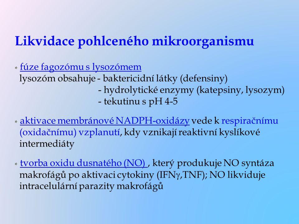Likvidace pohlceného mikroorganismu