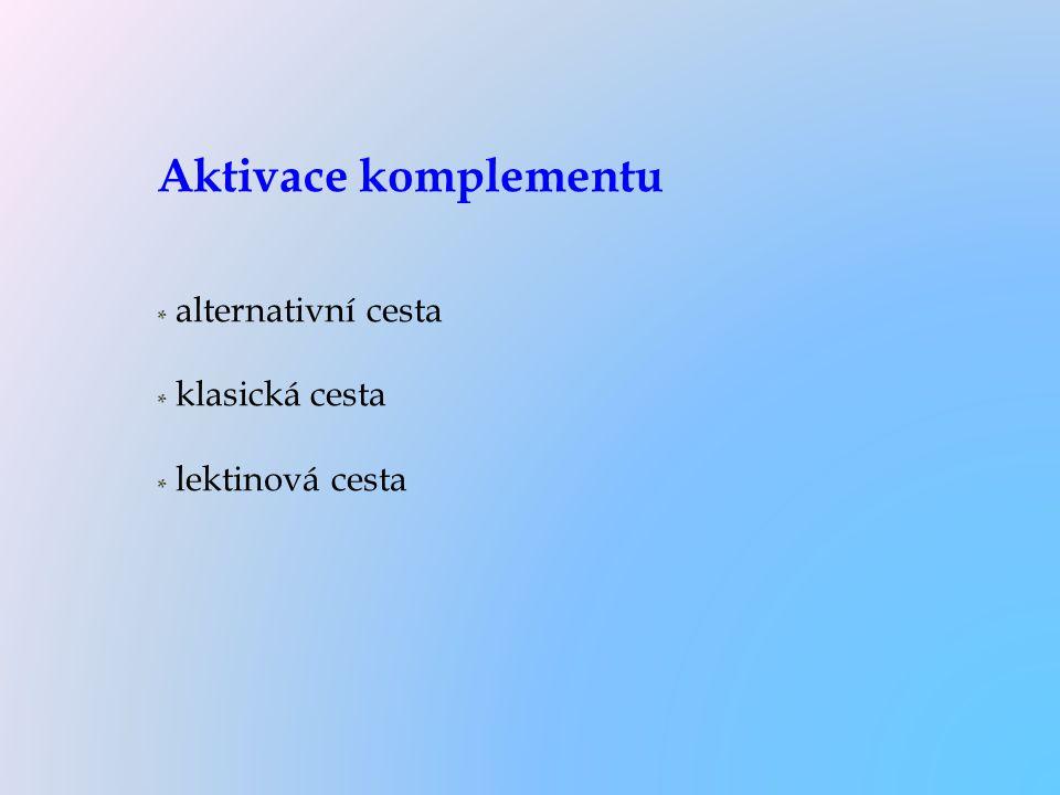 Aktivace komplementu. alternativní cesta. klasická cesta