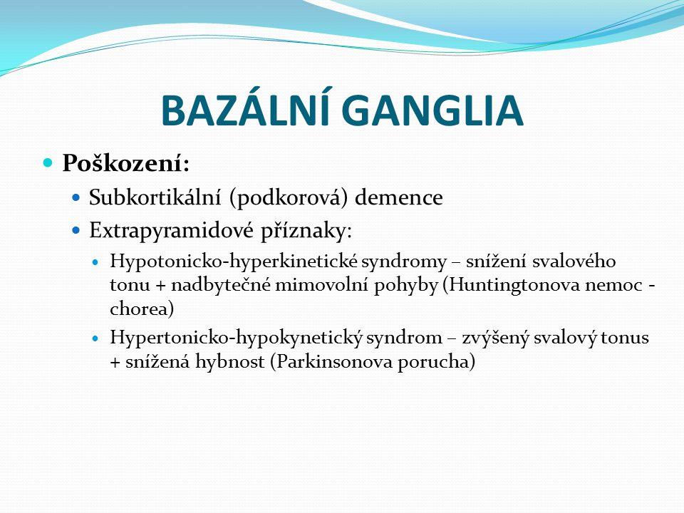 BAZÁLNÍ GANGLIA Poškození: Subkortikální (podkorová) demence