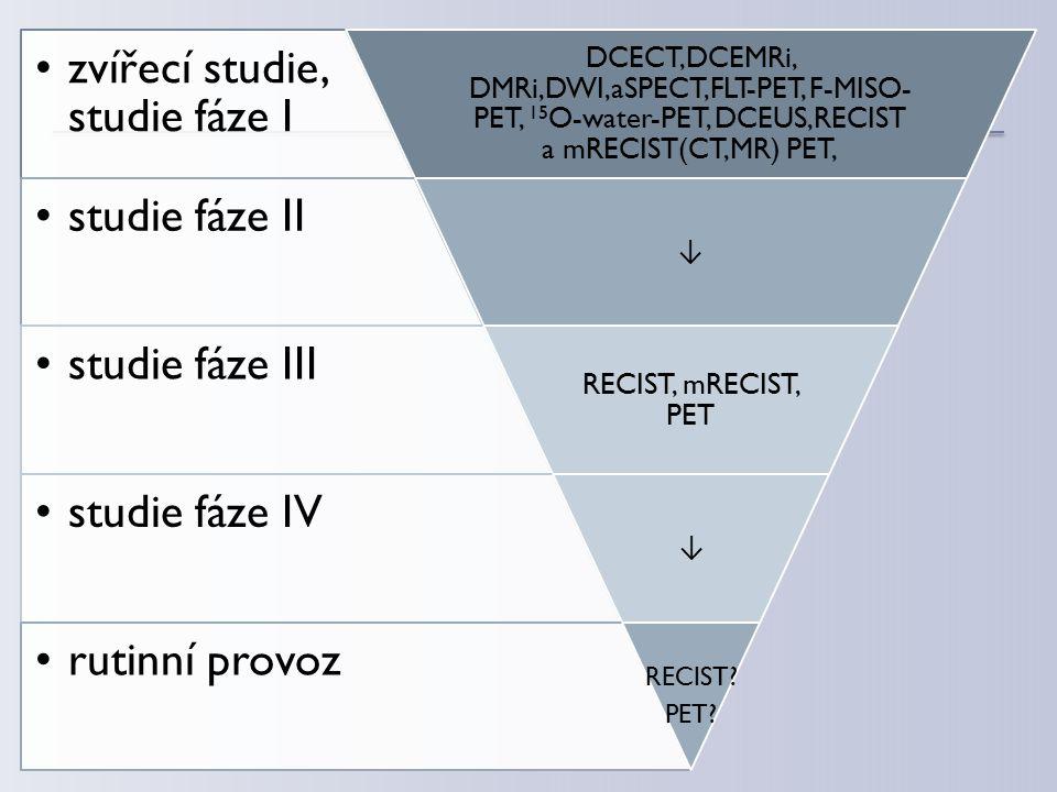 RECIST PET fáze I (klinická studie)