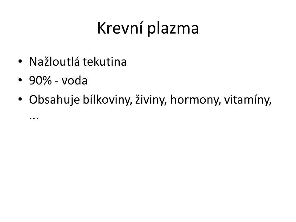 Krevní plazma Nažloutlá tekutina 90% - voda