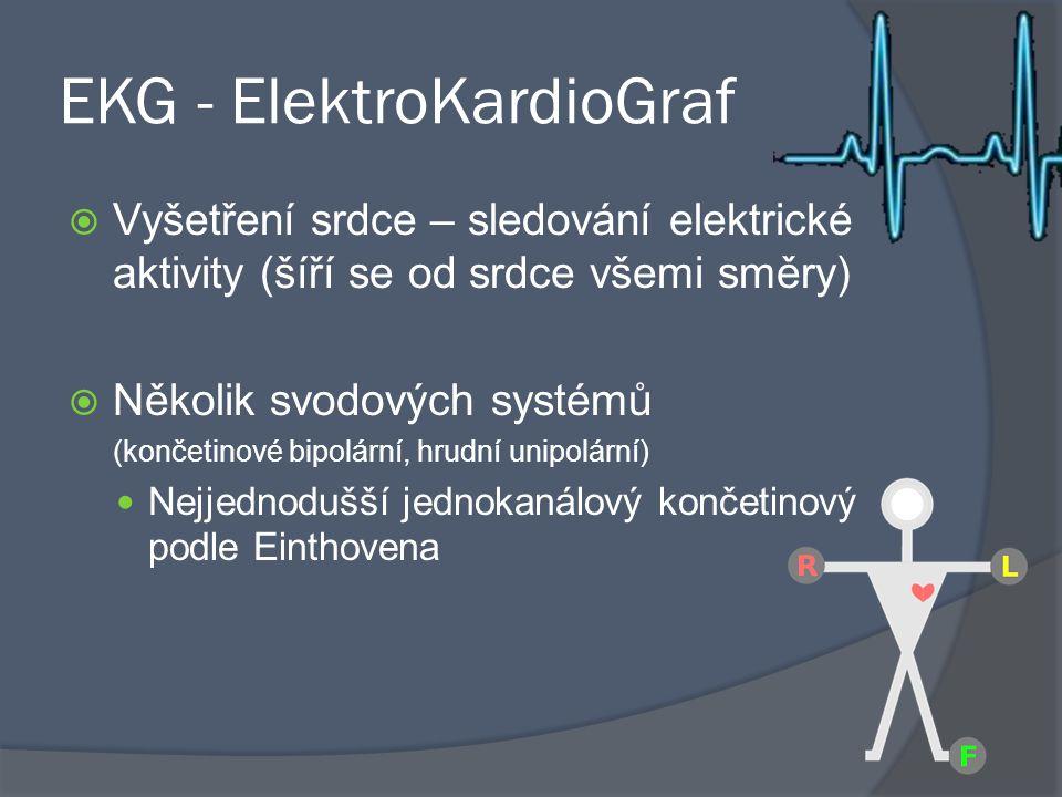 EKG - ElektroKardioGraf