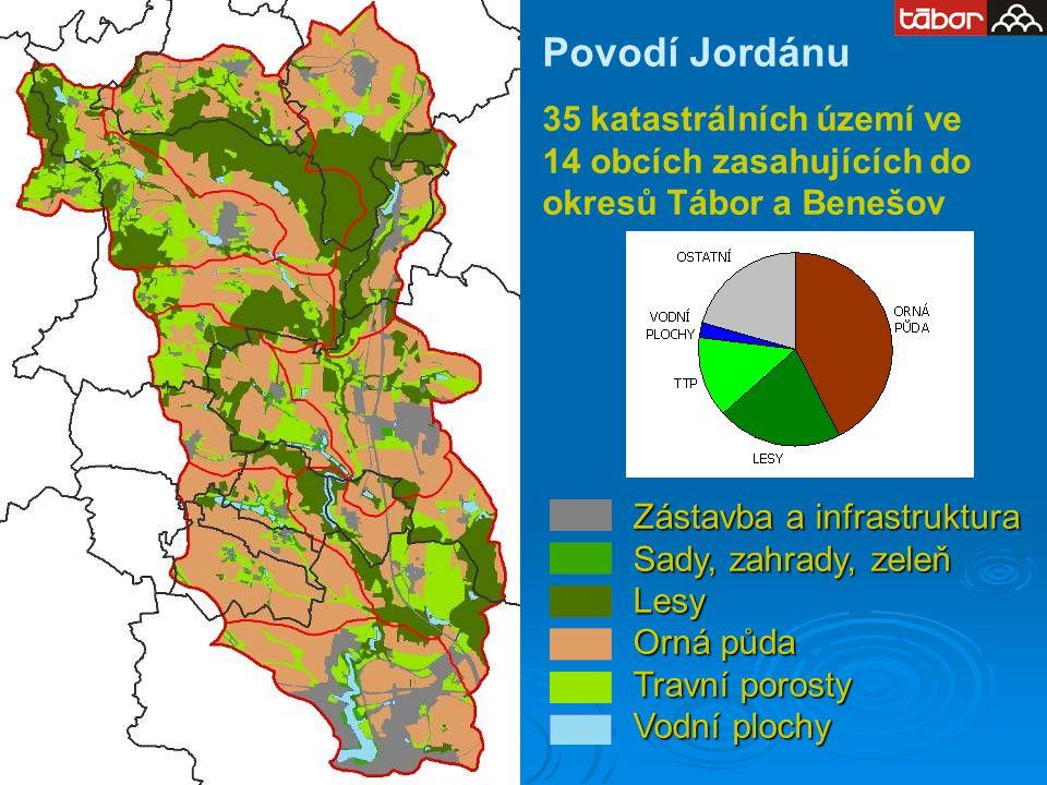Povodí Jordánu 35 katastrálních území ve 14 obcích zasahujících do okresů Tábor a Benešov.
