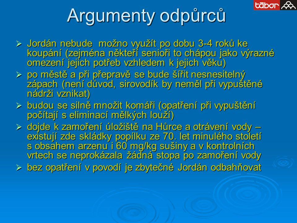 Argumenty odpůrců